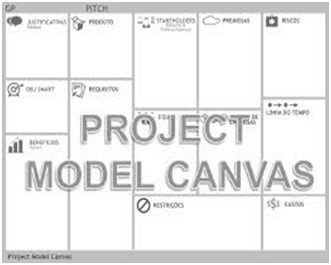 Project-Canvas-Model